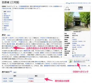 田原城Wikipedia
