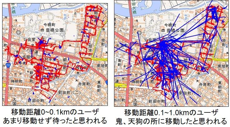 ユーザ移動地図比較