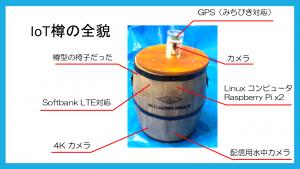 IoT樽紹介スライド